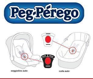 Peg Perego sprawdza klamry